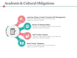 Academic And Cultural Obligations Example Of Ppt