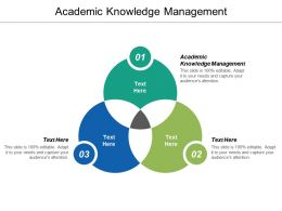Academic Knowledge Management Ppt Powerpoint Presentation Gallery Professional Cpb