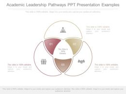 Academic Leadership Pathways Ppt Presentation Examples