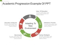 Academic Progression Example Of Ppt