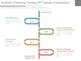 Academic Publishing Timeline Ppt Sample Presentations