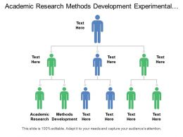 Academic Research Methods Development Experimental Medicine Core Job Characteristics