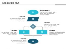 Accelerate ROI Ppt Powerpoint Presentation Gallery Example File Cpb