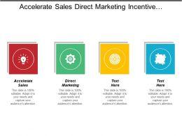 Accelerate Sales Direct Marketing Incentive Management Reputation Management