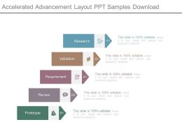 Accelerated Advancement Layout Ppt Samples Download