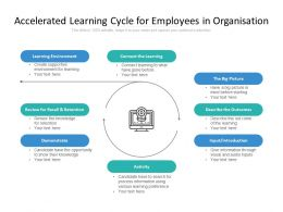 Accelerated Learning Cycle For Employees In Organisation