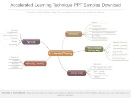 Accelerated Learning Technique Ppt Samples Download