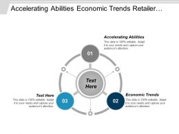 Accelerating Abilities Economic Trends Retailer Competitor Promotions Optimization Cpb