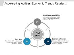 Accelerating Abilities Economic Trends Retailer Competitor Promotions Optimization Cpb