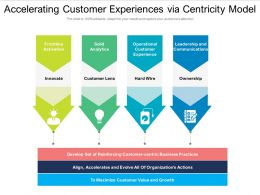 Accelerating Customer Experiences Via Centricity Model