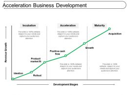 Acceleration Business Development Ppt Icon