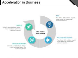 Acceleration In Business Ppt Image