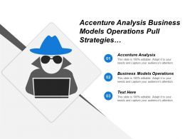 Accenture Analysis Business Models Operations Pull Strategies Customization High
