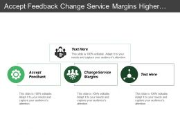 Accept Feedback Change Service Margins Higher Production Costs