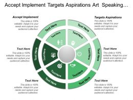 Accept Implement Targets Aspirations Art Speaking Get Feedback