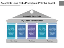 Acceptable Level Ricks Proportional Potential Impact Implement Actions