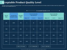 Acceptable Product Quality Level Batch Ppt Powerpoint Presentation Professional Examples