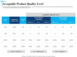 Acceptable Product Quality Level N607 Powerpoint Presentation Download