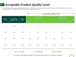 Acceptable Product Quality Level Ppt Powerpoint Presentation Infographics
