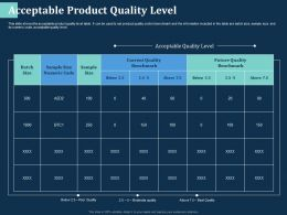 Acceptable Product Quality Level Size M2734 Ppt Powerpoint Presentation Infographics Brochure