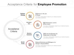 Acceptance Criteria For Employee Promotion
