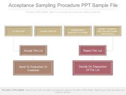 Acceptance Sampling Procedure Ppt Sample File