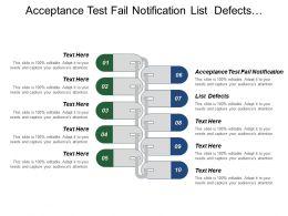 Acceptance Test Fail Notification List Defects Information Design
