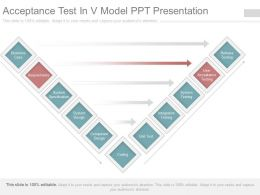 Acceptance Test In V Model Ppt Presentation