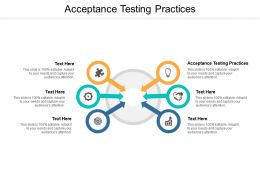 Acceptance Testing Practices Ppt Powerpoint Presentation Guide Cpb