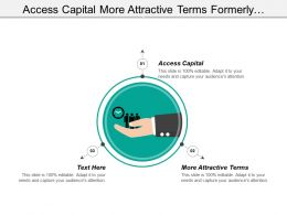 Access Capital More Attractive Terms Formerly Underserved Populations