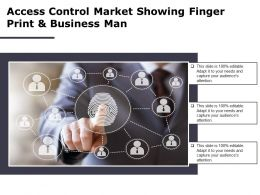 Access Control Market Showing Finger Print And Business Man