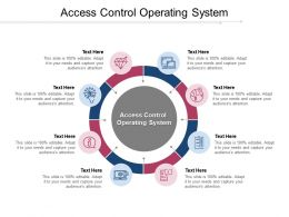 Access Control Operating System Ppt Powerpoint Presentation Pictures Slide Download Cpb