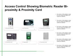 Access Control Showing Biometric Reader Bi Proximity And Proximity Card