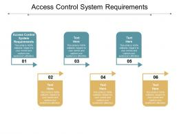 Access Control System Requirements Ppt Powerpoint Presentation File Show Cpb