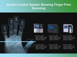 Access Control System Showing Finger Print Scanning