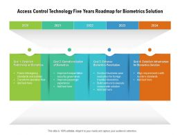 Access Control Technology Five Years Roadmap For Biometrics Solution