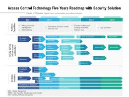 Access Control Technology Five Years Roadmap With Security Solution