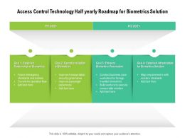 Access Control Technology Half Yearly Roadmap For Biometrics Solution