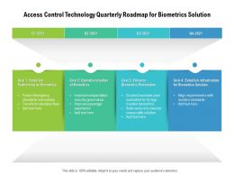 Access Control Technology Quarterly Roadmap For Biometrics Solution