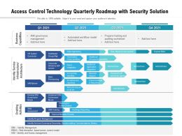 Access Control Technology Quarterly Roadmap With Security Solution