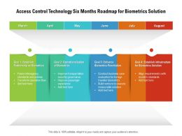 Access Control Technology Six Months Roadmap For Biometrics Solution