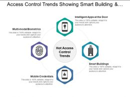 Access Control Trends Showing Smart Building And Mobile Credentials