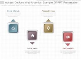 Access Devices Web Analytics Example Of Ppt Presentation