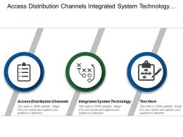 Access Distribution Channels Integrated System Technology Numerous Competitors