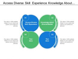 Access Diverse Skill Experience Knowledge About Diverse Market