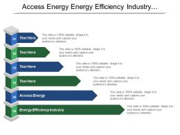 Access Energy Energy Efficiency Industry Sustainable Cities Smart Grinds