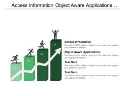 Access Information Object Aware Applications Processes Operations