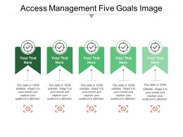 Access Management Five Goals Image
