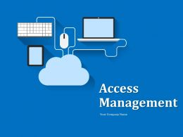 Access Management Ppt Summary Background Designs Logging And Tracking Access
