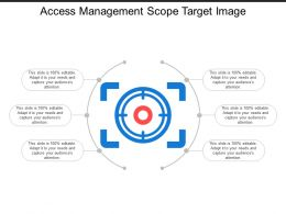 Access Management Scope Target Image